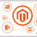 Magento 2 with Google shopping